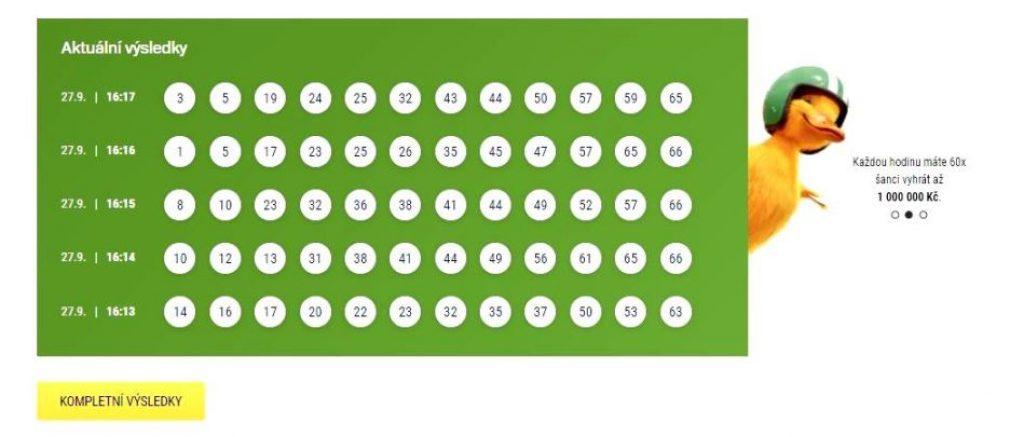 rychlé kačky tabulka výher
