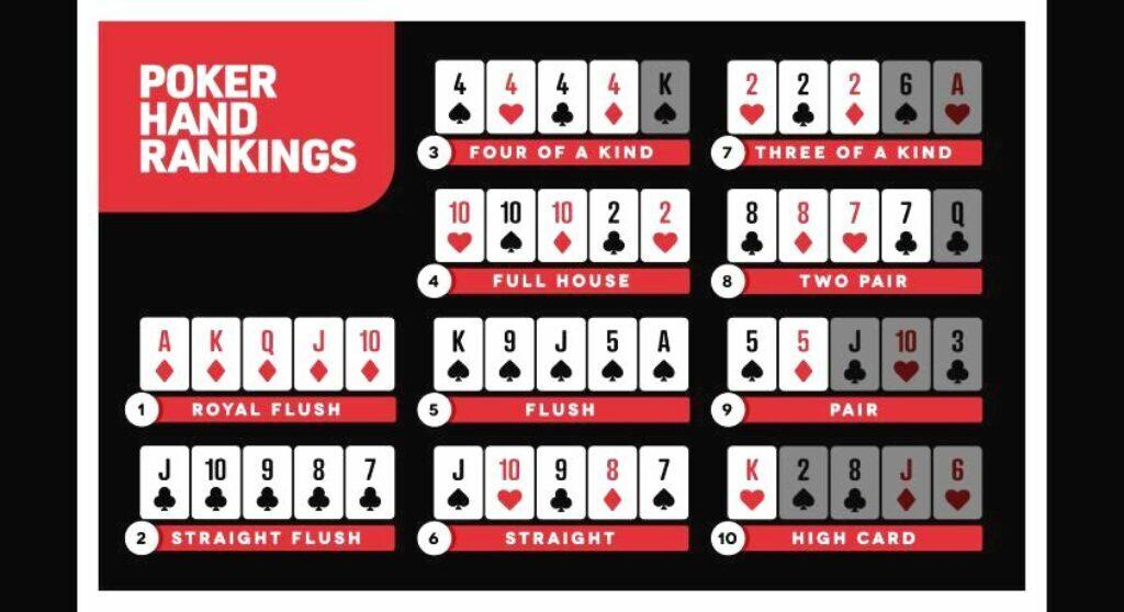 texas holdem Synot online pokerové handy